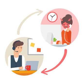 Customer Satisfaction Levels(2 of 3) - Dissatisfaction to Satisfaction