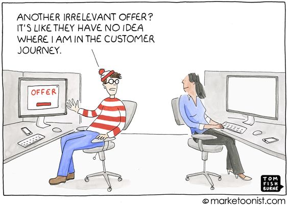 Where is waldo in the buyer's journey?